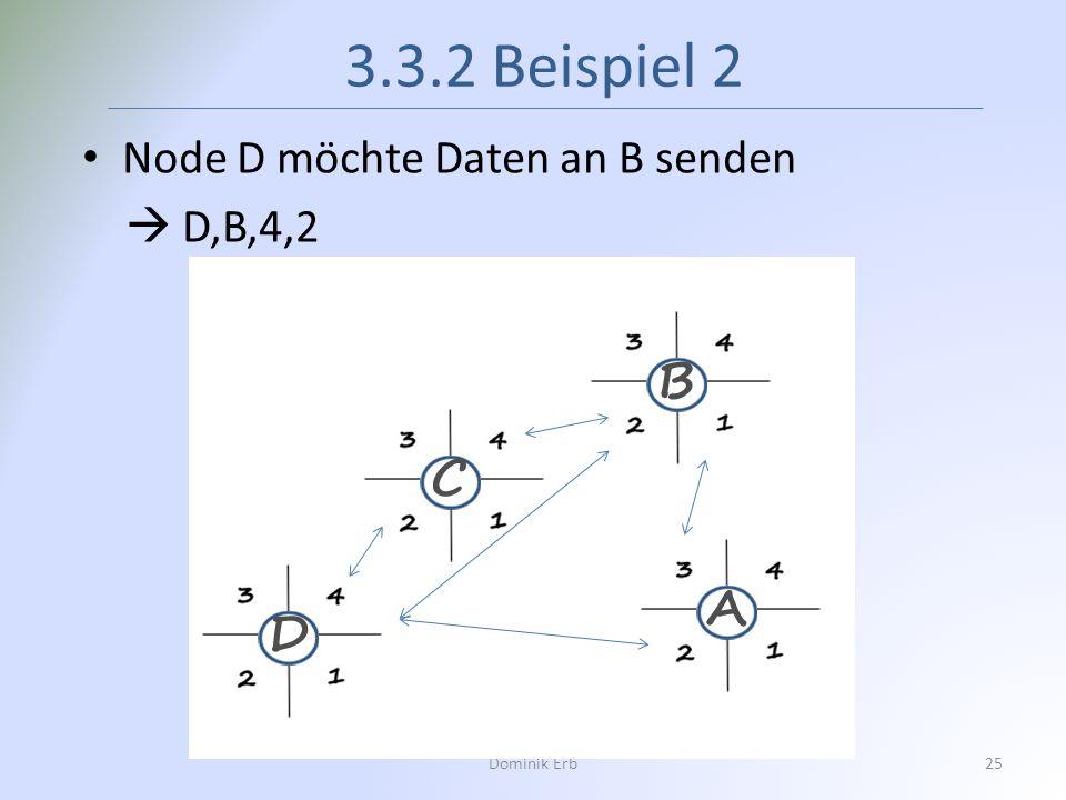 3.3.2 Beispiel 2 Dominik Erb25 Node D möchte Daten an B senden D,B,4,2