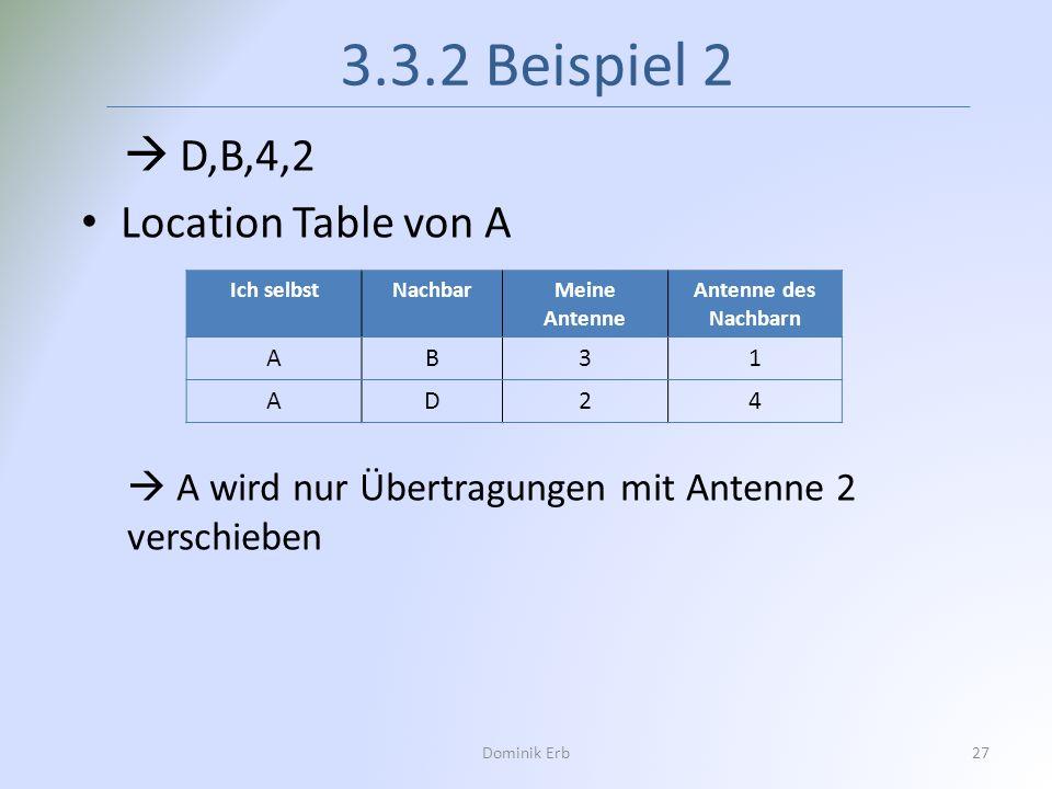 3.3.2 Beispiel 2 Dominik Erb27 D,B,4,2 Location Table von A A wird nur Übertragungen mit Antenne 2 verschieben Ich selbstNachbarMeine Antenne Antenne