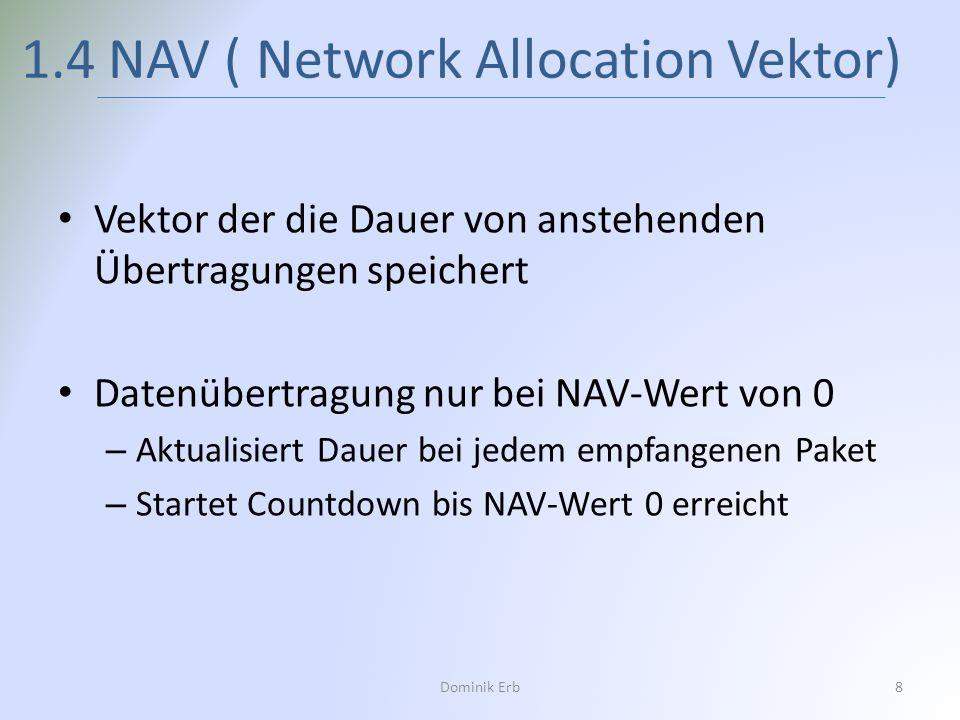 Vektor der die Dauer von anstehenden Übertragungen speichert Datenübertragung nur bei NAV-Wert von 0 – Aktualisiert Dauer bei jedem empfangenen Paket