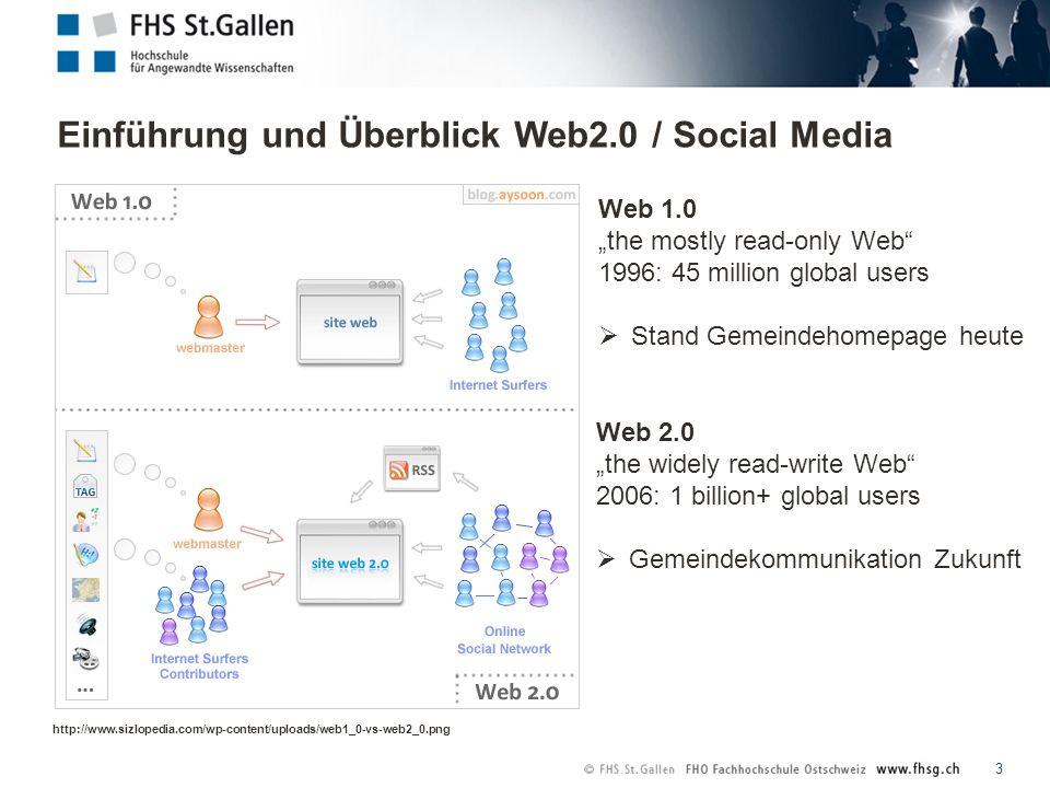 Einführung und Überblick Web2.0 / Social Media 4 Und was heisst das.