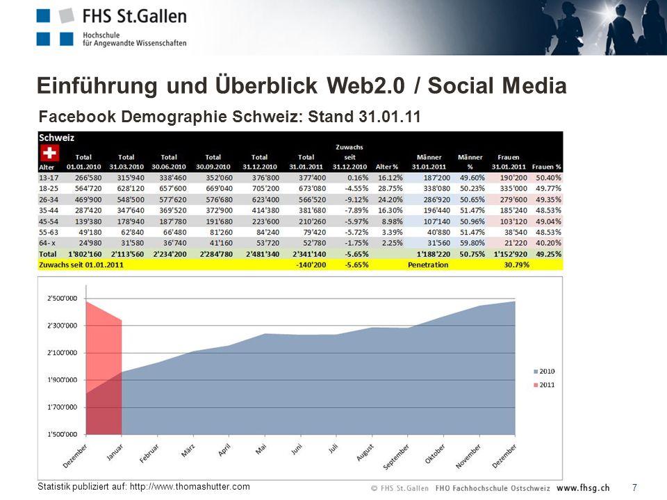 Einführung und Überblick Web2.0 / Social Media 7 Facebook Demographie Schweiz: Stand 31.01.11 Statistik publiziert auf: http://www.thomashutter.com