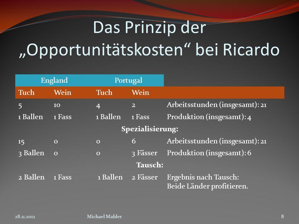 Das Prinzip der Opportunitätskosten bei Ricardo EnglandPortugal TuchWeinTuchWein 51042Arbeitsstunden (insgesamt): 21 1 Ballen1 Fass1 Ballen1 FassProdu