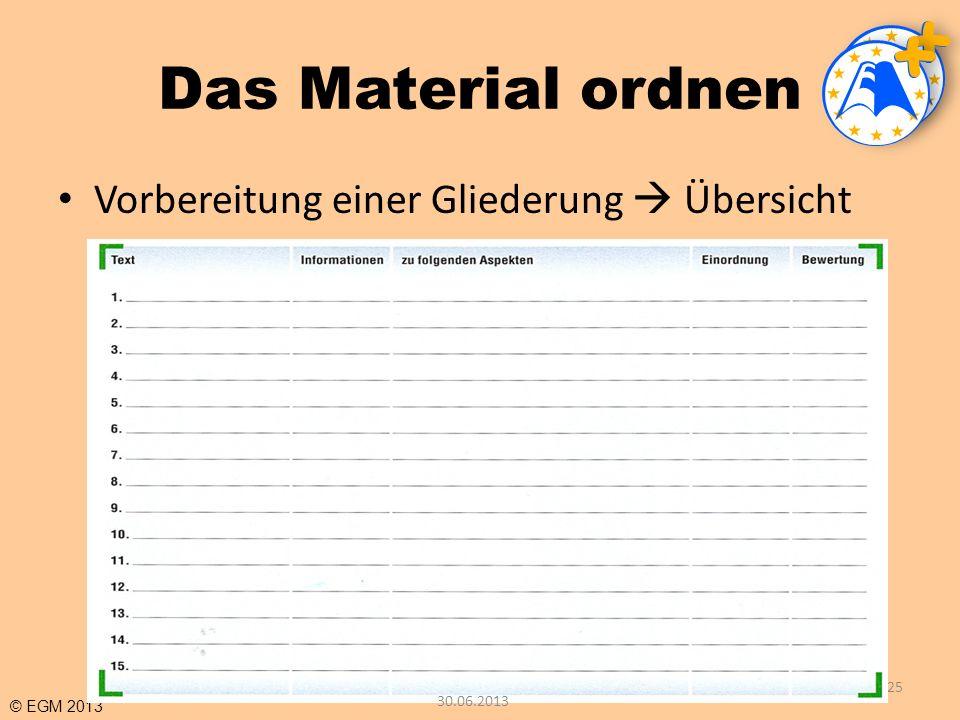 © EGM 2013 Das Material ordnen Vorbereitung einer Gliederung Übersicht 25 30.06.2013