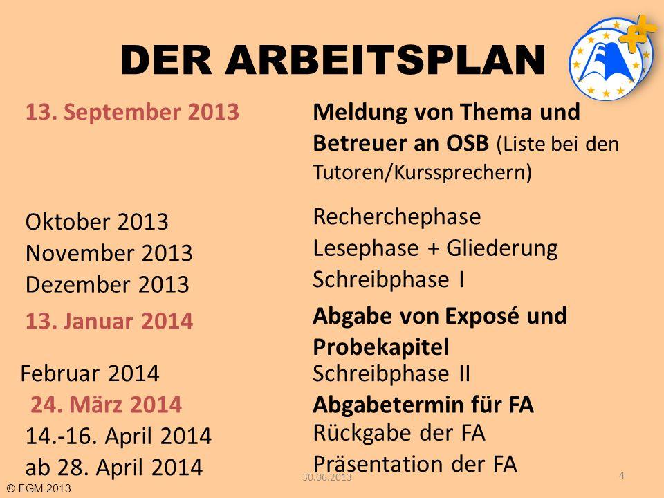 © EGM 2013 DER ARBEITSPLAN Rückgabe der FA 4 13. September 2013Meldung von Thema und Betreuer an OSB (Liste bei den Tutoren/Kurssprechern) Oktober 201