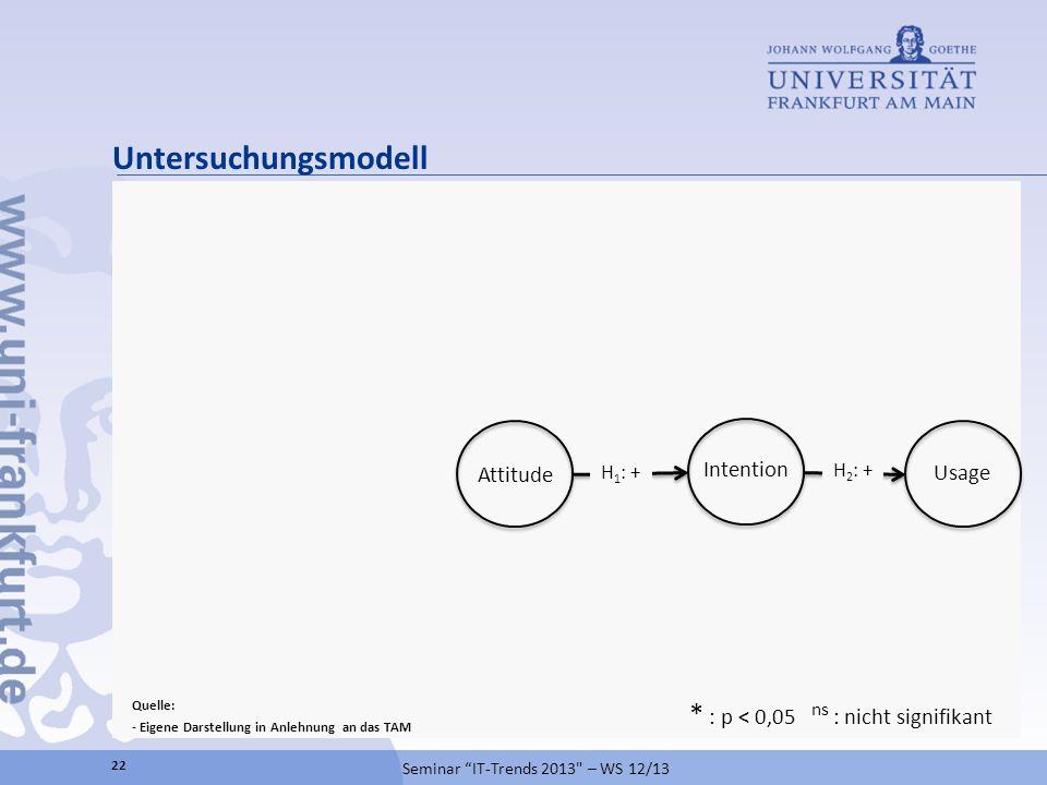 Untersuchungsmodell Seminar IT-Trends 2013