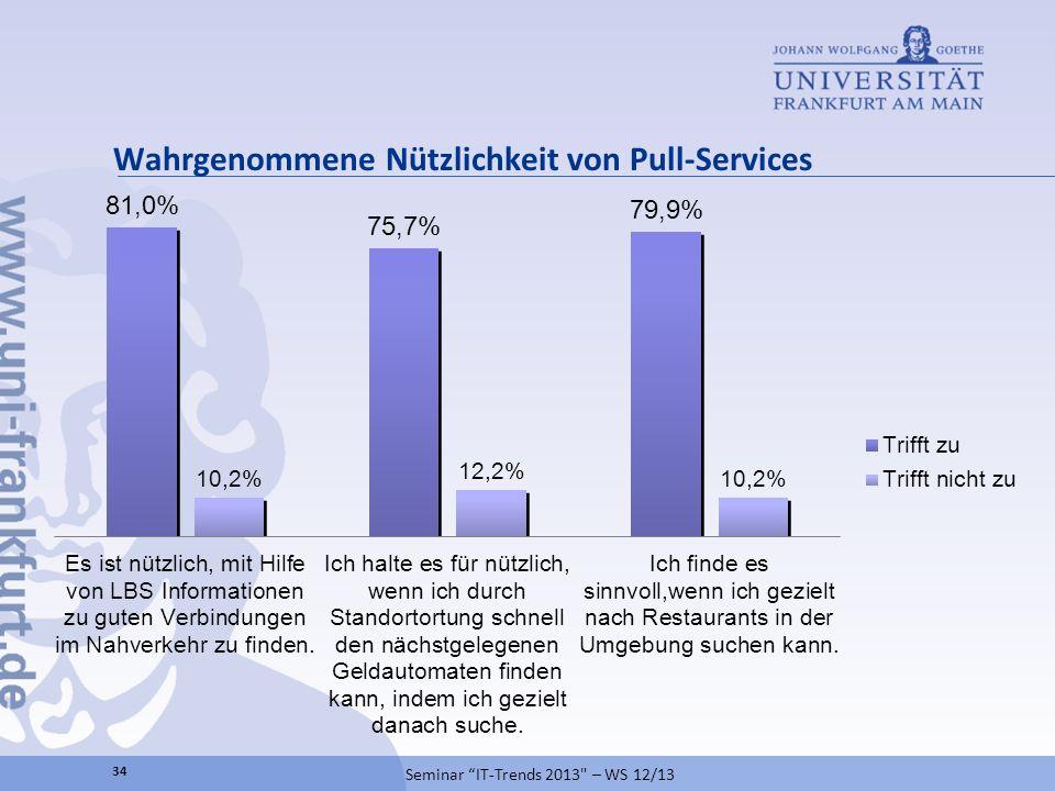 Wahrgenommene Nützlichkeit von Pull-Services Seminar IT-Trends 2013