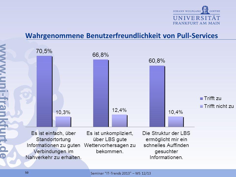 Wahrgenommene Benutzerfreundlichkeit von Pull-Services Seminar IT-Trends 2013