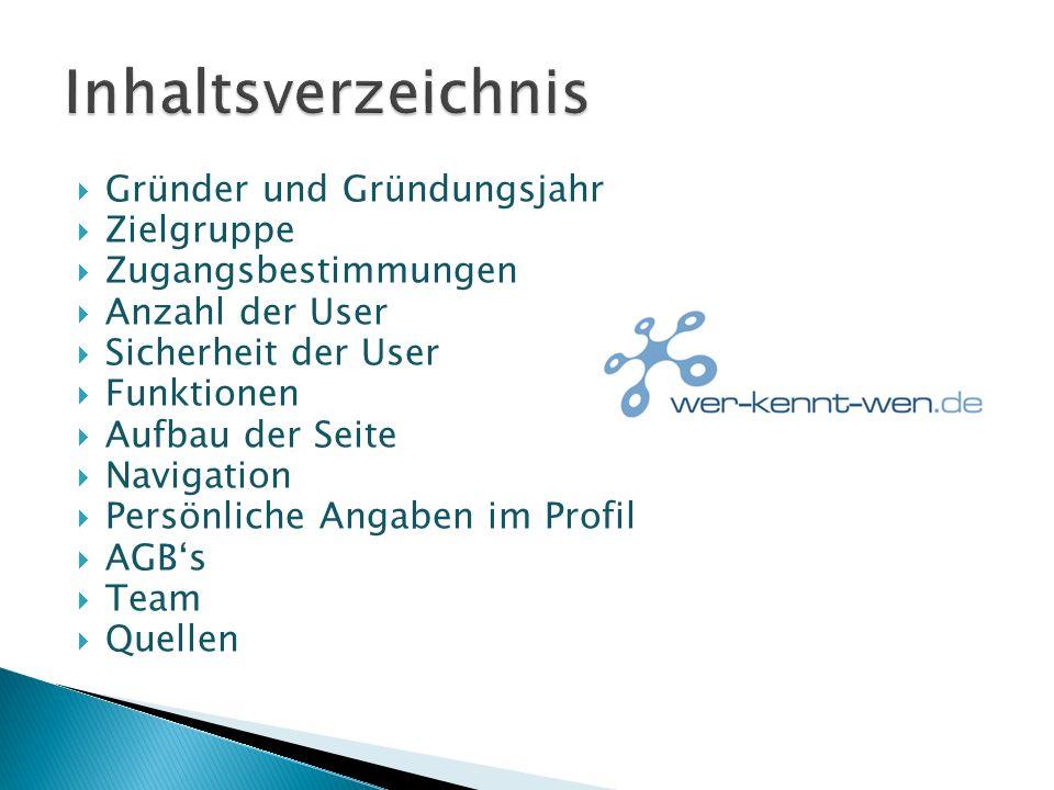 Gründer und Gründungsjahr Zielgruppe Zugangsbestimmungen Anzahl der User Sicherheit der User Funktionen Aufbau der Seite Navigation Persönliche Angaben im Profil AGBs Team Quellen