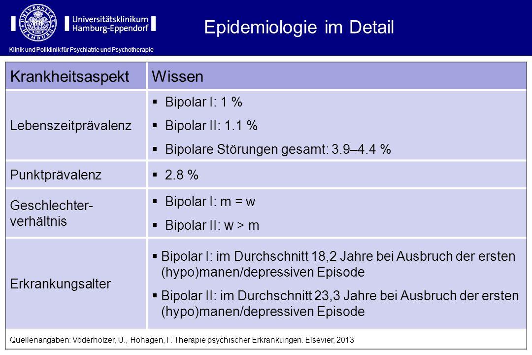 Klinik und Poliklinik für Psychiatrie und Psychotherapie Epidemiologie im Detail KrankheitsaspektWissen Lebenszeitprävalenz Bipolar I: 1 % Bipolar II: