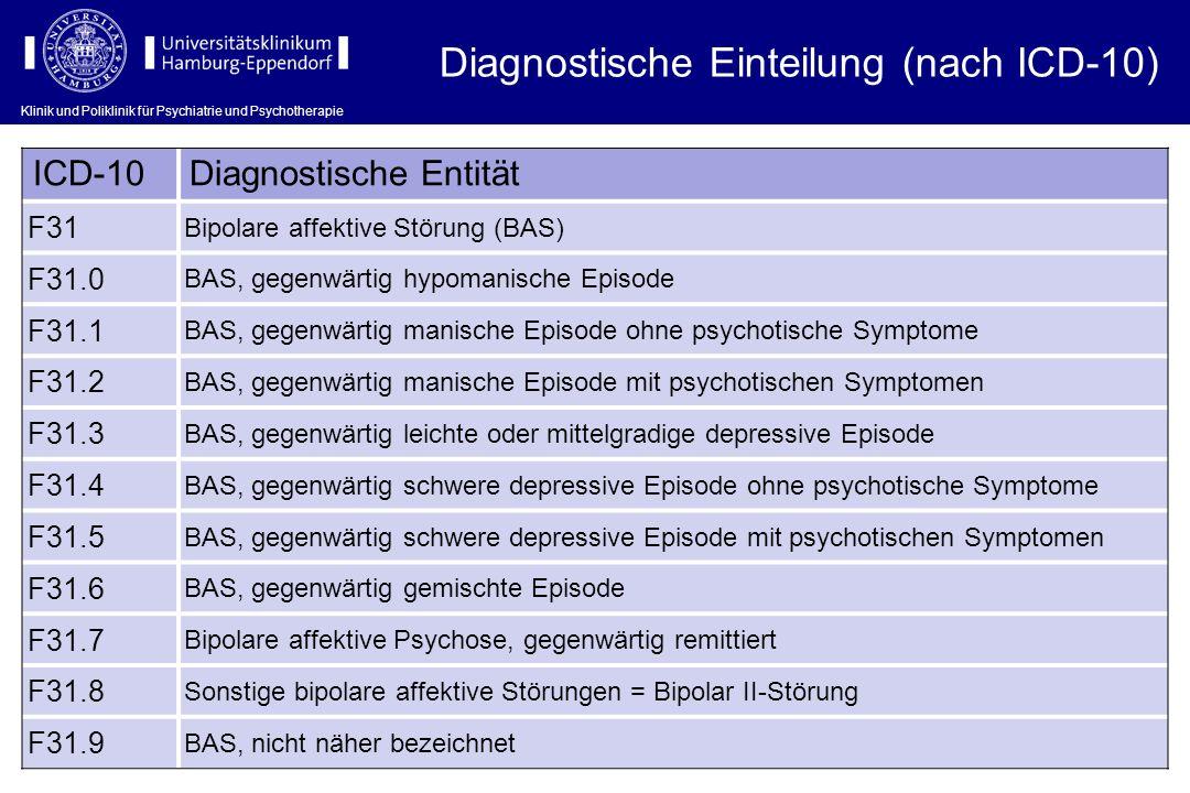 Klinik und Poliklinik für Psychiatrie und Psychotherapie Diagnostische Einteilung (nach ICD-10) ICD-10Diagnostische Entität F31 Bipolare affektive Stö