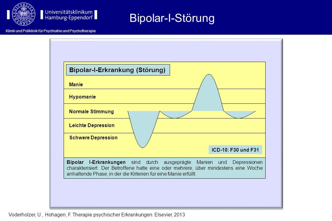 Klinik und Poliklinik für Psychiatrie und Psychotherapie Bipolar-I-Störung Voderholzer, U., Hohagen, F. Therapie psychischer Erkrankungen. Elsevier, 2
