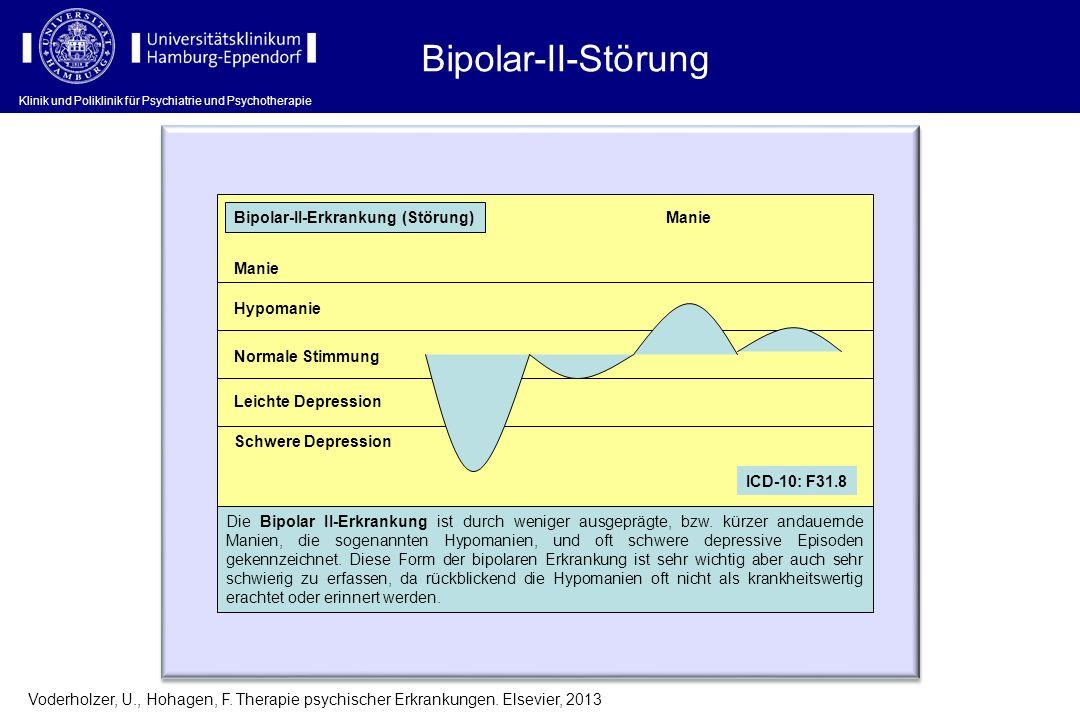 Klinik und Poliklinik für Psychiatrie und Psychotherapie Bipolar-II-Störung Voderholzer, U., Hohagen, F. Therapie psychischer Erkrankungen. Elsevier,