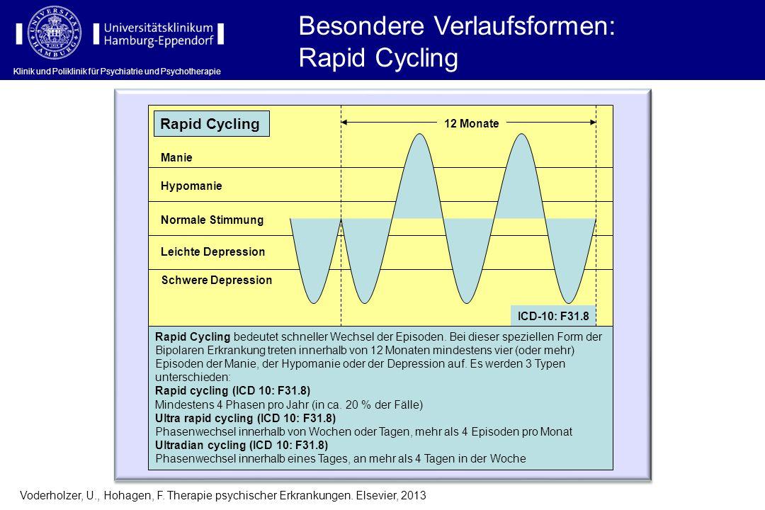 Klinik und Poliklinik für Psychiatrie und Psychotherapie Besondere Verlaufsformen: Rapid Cycling Voderholzer, U., Hohagen, F. Therapie psychischer Erk