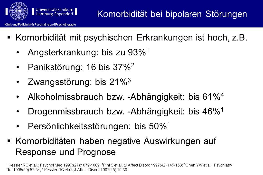 Komorbidität bei bipolaren Störungen Komorbidität mit psychischen Erkrankungen ist hoch, z.B. Angsterkrankung: bis zu 93% 1 Panikstörung: 16 bis 37% 2