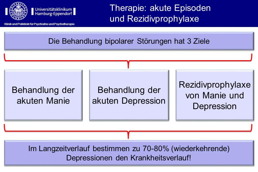 Klinik und Poliklinik für Psychiatrie und Psychotherapie Therapie: akute Episoden und Rezidivprophylaxe Die Behandlung bipolarer Störungen hat 3 Ziele