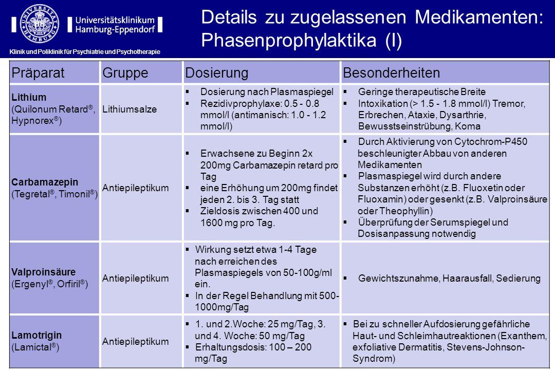 Klinik und Poliklinik für Psychiatrie und Psychotherapie PräparatGruppeDosierungBesonderheiten Lithium (Quilonum Retard ®, Hypnorex ® ) Lithiumsalze D