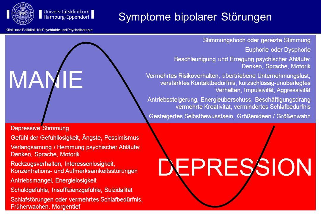 Symptome bipolarer Störungen MANIE DEPRESSION Stimmungshoch oder gereizte Stimmung Euphorie oder Dysphorie Beschleunigung und Erregung psychischer Abl