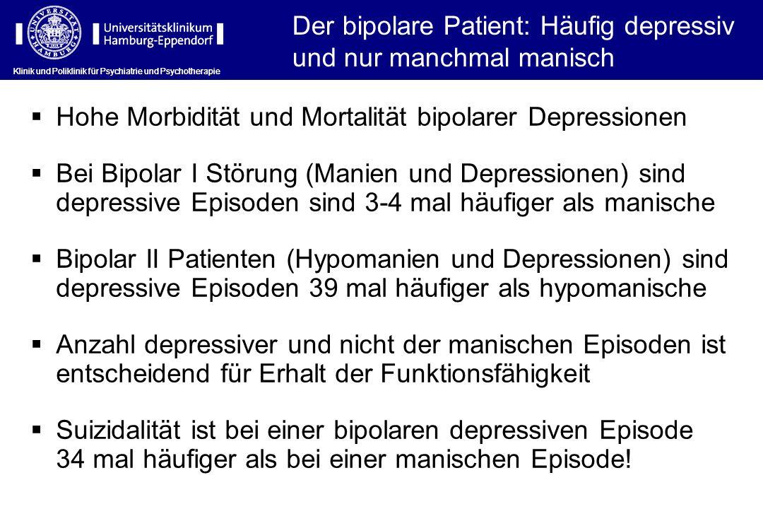 Der bipolare Patient: Häufig depressiv und nur manchmal manisch Hohe Morbidität und Mortalität bipolarer Depressionen Bei Bipolar I Störung (Manien un
