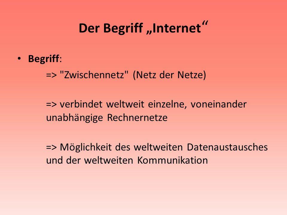 Der Begriff Internet Begriff: =>