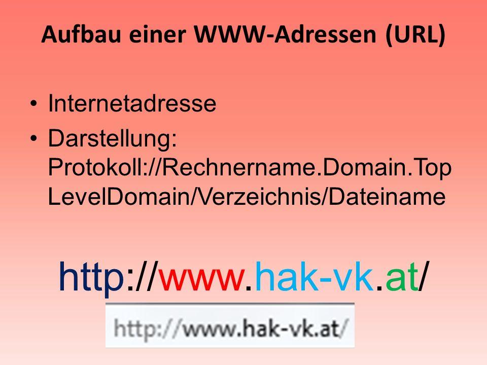 Aufbau einer WWW-Adressen (URL) Internetadresse Darstellung: Protokoll://Rechnername.Domain.Top LevelDomain/Verzeichnis/Dateiname http://www.hak-vk.at