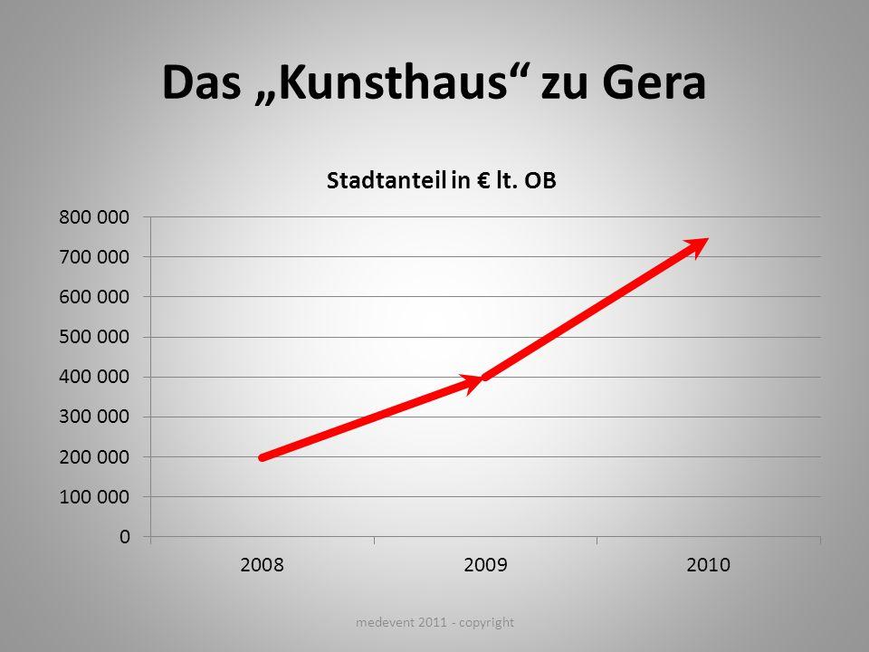 Das Kunsthaus zu Gera medevent 2011 - copyright