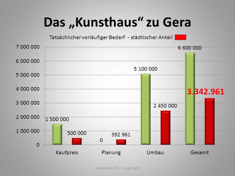 Das Kunsthaus zu Gera Tatsächlicher vorläufiger Bedarf - städtischer Anteil medevent 2011 - copyright