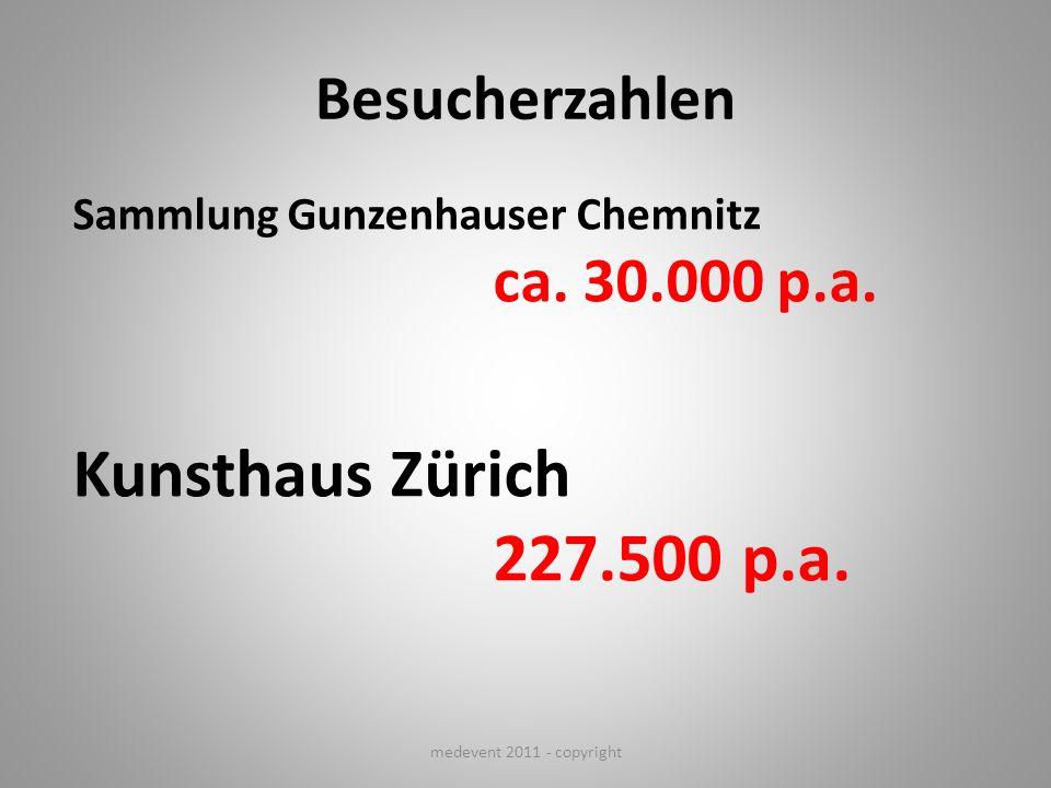 Besucherzahlen Sammlung Gunzenhauser Chemnitz ca. 30.000 p.a. Kunsthaus Zürich 227.500 p.a. medevent 2011 - copyright