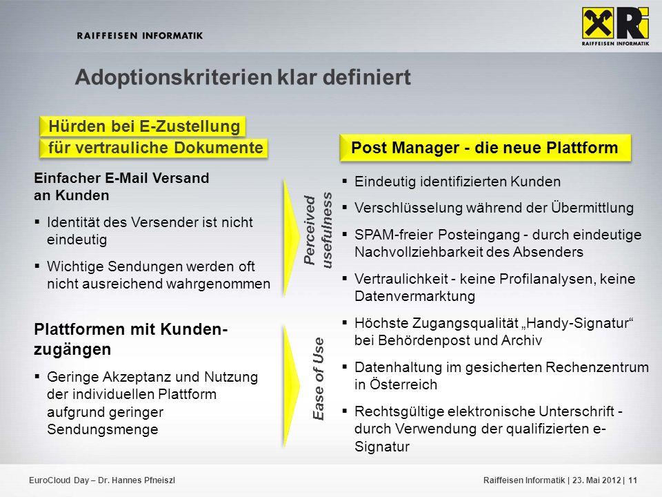 EuroCloud Day – Dr. Hannes PfneiszlRaiffeisen Informatik | 23. Mai 2012 |11 für vertrauliche Dokumente Hürden bei E-Zustellung Post Manager - die neue