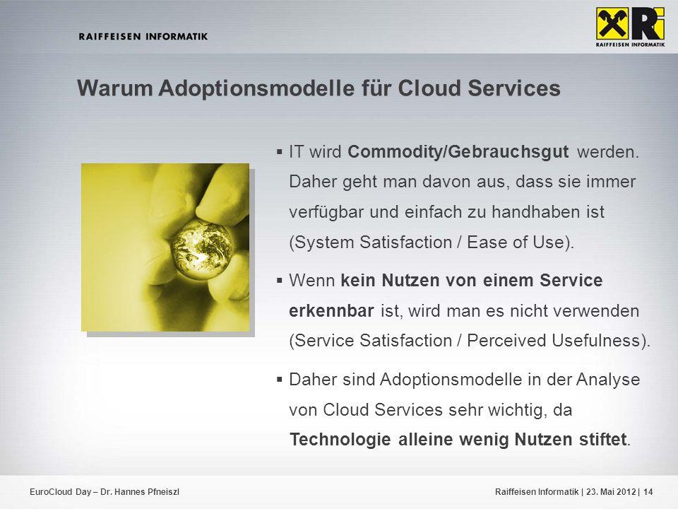 EuroCloud Day – Dr. Hannes PfneiszlRaiffeisen Informatik | 23. Mai 2012 |14 Warum Adoptionsmodelle für Cloud Services IT wird Commodity/Gebrauchsgut w