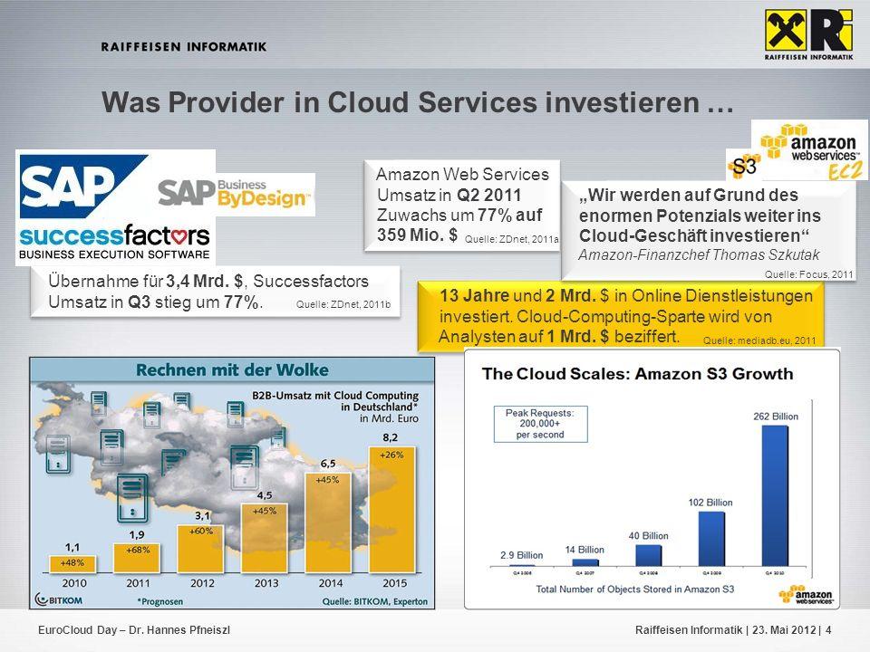 EuroCloud Day – Dr. Hannes PfneiszlRaiffeisen Informatik | 23. Mai 2012 |4 13 Jahre und 2 Mrd. $ in Online Dienstleistungen investiert. Cloud-Computin