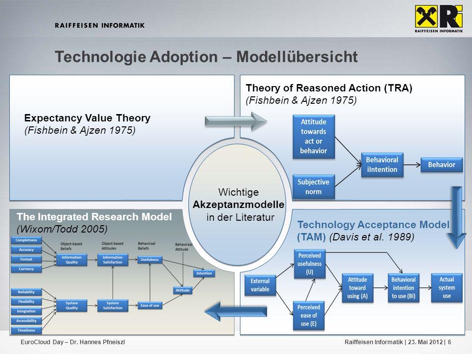 EuroCloud Day – Dr. Hannes PfneiszlRaiffeisen Informatik | 23. Mai 2012 |6 Wichtige Akzeptanzmodelle in der Literatur Wichtige Akzeptanzmodelle in der