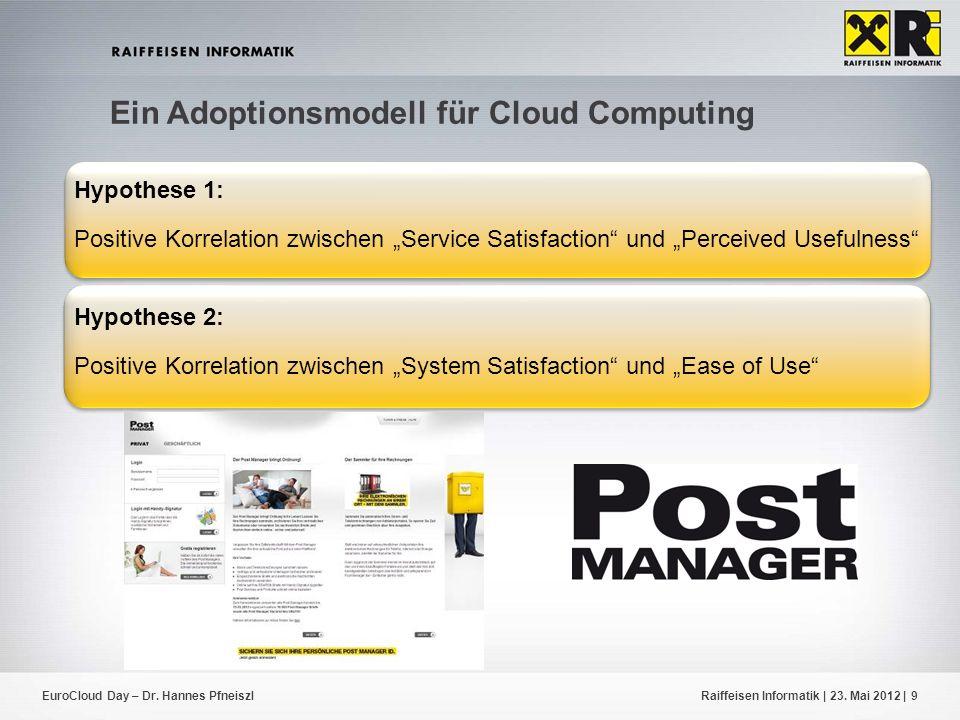 EuroCloud Day – Dr. Hannes PfneiszlRaiffeisen Informatik | 23. Mai 2012 |9 Ein Adoptionsmodell für Cloud Computing Hypothese 2: Positive Korrelation z