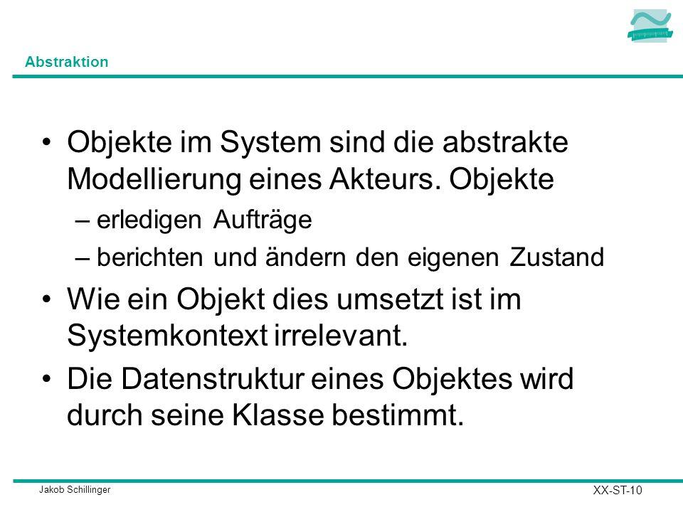 Jakob Schillinger Abstraktion Objekte im System sind die abstrakte Modellierung eines Akteurs. Objekte –erledigen Aufträge –berichten und ändern den e
