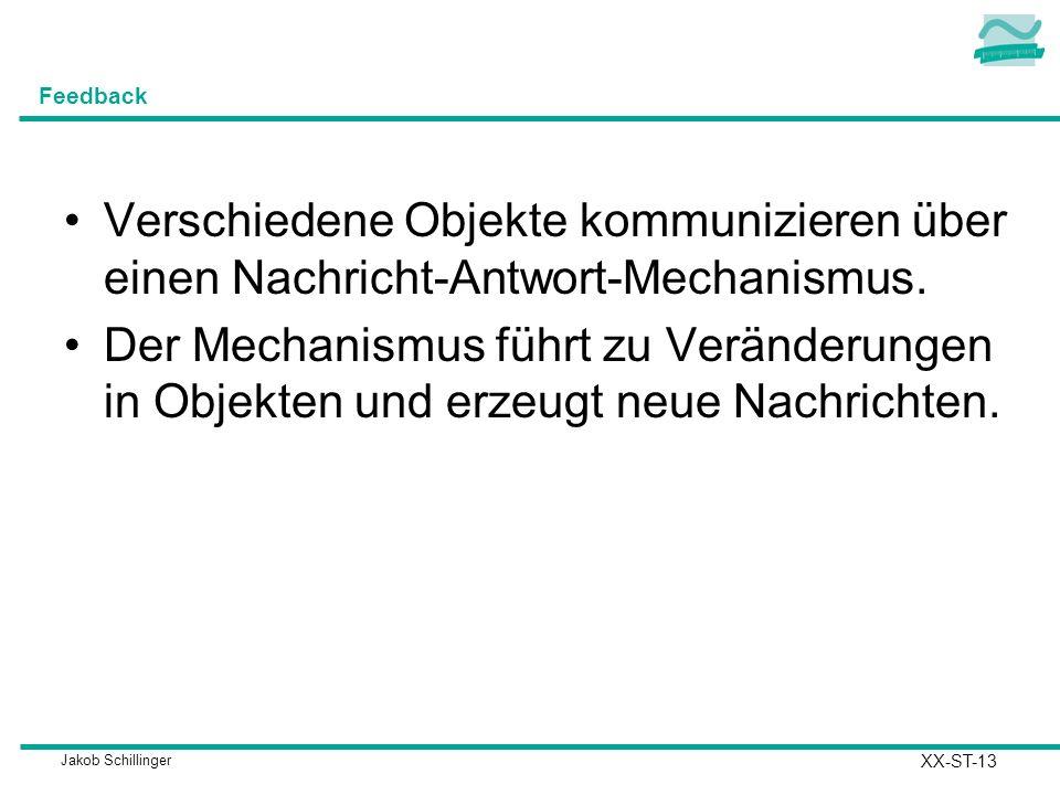 Jakob Schillinger Feedback Verschiedene Objekte kommunizieren über einen Nachricht-Antwort-Mechanismus. Der Mechanismus führt zu Veränderungen in Obje