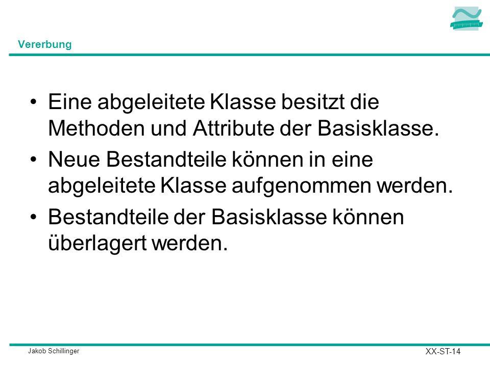 Jakob Schillinger Vererbung Eine abgeleitete Klasse besitzt die Methoden und Attribute der Basisklasse. Neue Bestandteile können in eine abgeleitete K