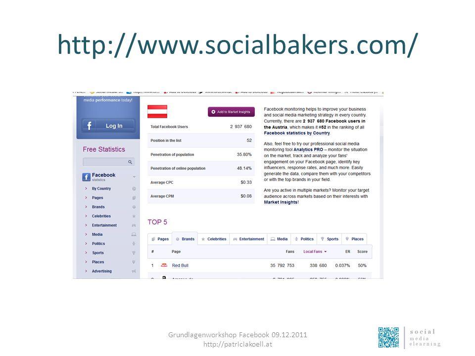 http://www.socialbakers.com/ Grundlagenworkshop Facebook 09.12.2011 http://patriciakoell.at