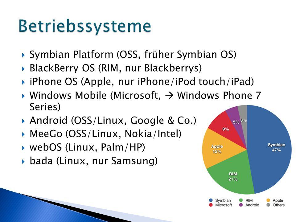 Symbian (Nokia, Samsung, LG, Sony Ericsson, etc.) OS 9.1OS 9.2OS 9.3OS 9.4 S60Symbian Platform 3.03.13.25.0 Symbian^2Symbian^3Symbian^4 3rd Edition 3rd Edition, Feature Pack 1 3rd Edition, Feature Pack 2 5th Edition (Symbian^1) Research in Motion BlackBerry OS (BlackBerry) 4.1 Branch4.2 Branch4.5 Branch4.6 Branch4.7 Branch5.0 Branch 4.1.04.2.14.5.04.6.04.6.14.7.04.7.15.0.0 Apple iPhone OS (iPhone, iPod Touch, iPad) 1.01.12.0 2.1 2.23.03.1 3.24.0 1.0.11.0.21.1.11.1.21.1.31.1.41.1.52.0.12.0.22.2.13.0.13.1.23.1.3 Microsoft Windows CE (HTC, Samsung, LG, Toshiba, Sony Ericsson, Dell, Acer, etc.)(KIN 1, KIN 2)(Zune, Zune HD) 5.05.26.0 Microsoft Windows MobileMicrosoft Windows Phone 7Microsoft KIN OSMicrosoft Zune OS 5.06.06.1 6.5 7.0 1.01.x Branch2.x Branch3.x Branch4.x Branch 6.5.16.5.36.5.5 Linux - Smartphones (HTC, Samsung, LG, Toshiba, Sony Ericsson, Dell, Acer, etc.)(Nokia) (Nokia, LG, Intel, etc.) (Palm)(Samsung) Google AndroidMaemoMeeGowebOSbada 1.51.62.02.15.0 1.0 (Maemo 6.0) 1.0/1.1 Branch1.2 Branch1.3 Branch1.4 Branch 1.x 1.0.21.0.31.0.41.1.01.2.01.2.11.3.11.3.51.3.5.11.4.01.4.1.1 Google Chrome OS/Chromium OSIntel MoblinUbuntu Netbook Edition Alpha Stages2.02.18.04 (LTS)8.109.049.1010.04 (LTS)10.10 Linux - Netbooks