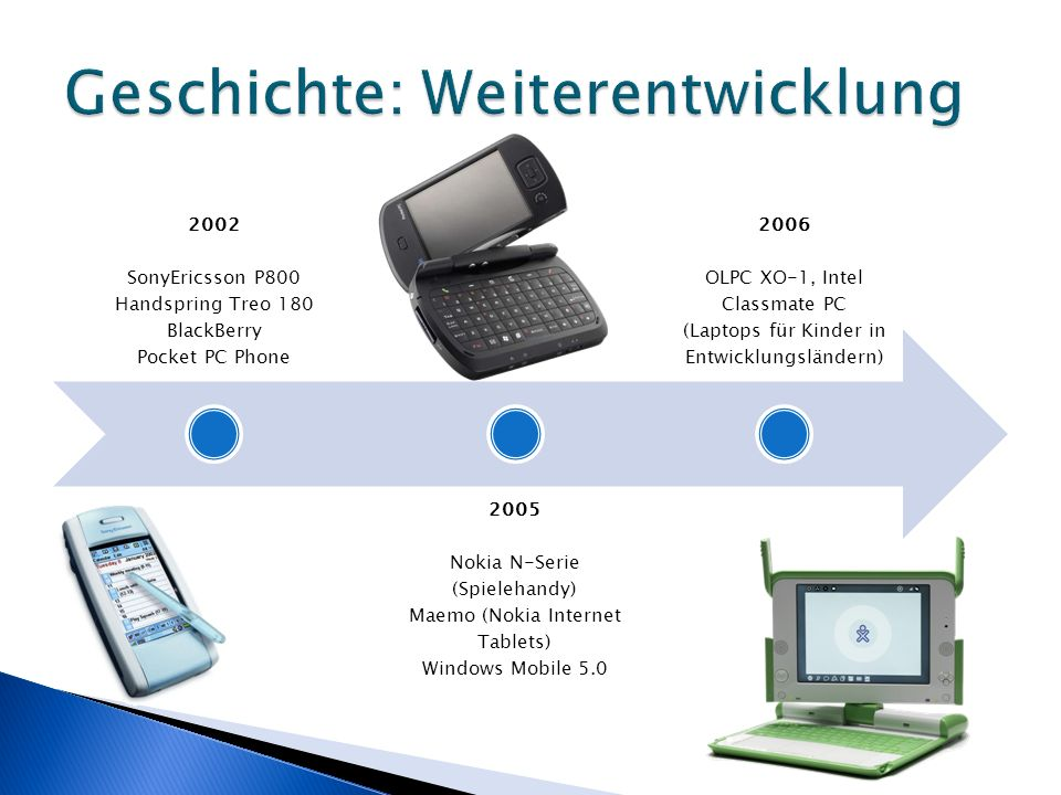 2002 SonyEricsson P800 Handspring Treo 180 BlackBerry Pocket PC Phone 2005 Nokia N-Serie (Spielehandy) Maemo (Nokia Internet Tablets) Windows Mobile OLPC XO-1, Intel Classmate PC (Laptops für Kinder in Entwicklungsländern)
