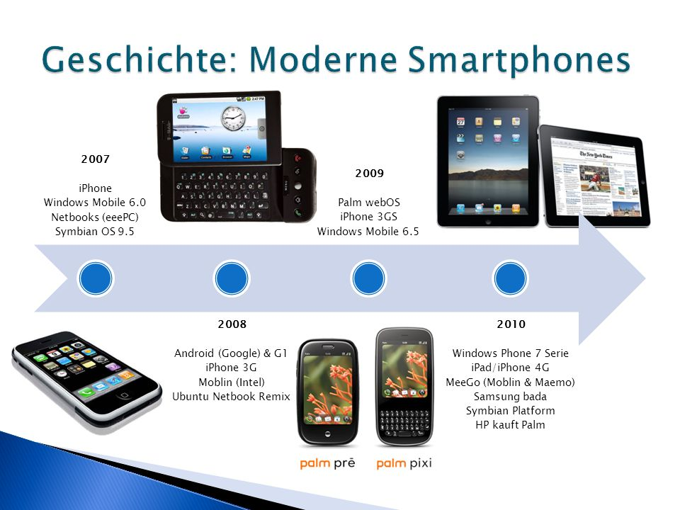 2007 iPhone Windows Mobile 6.0 Netbooks (eeePC) Symbian OS Android (Google) & G1 iPhone 3G Moblin (Intel) Ubuntu Netbook Remix 2009 Palm webOS iPhone 3GS Windows Mobile Windows Phone 7 Serie iPad/iPhone 4G MeeGo (Moblin & Maemo) Samsung bada Symbian Platform HP kauft Palm