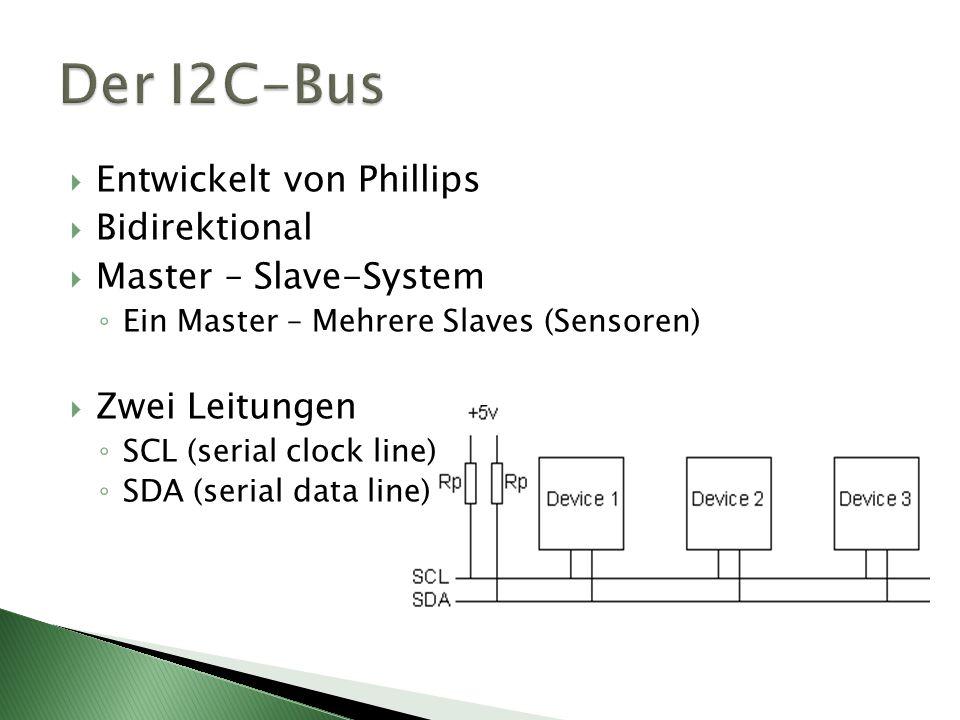Entwickelt von Phillips Bidirektional Master – Slave-System Ein Master – Mehrere Slaves (Sensoren) Zwei Leitungen SCL (serial clock line) SDA (serial data line)