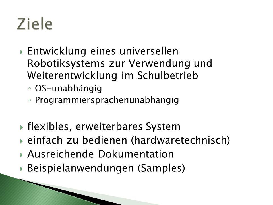 Entwicklung eines universellen Robotiksystems zur Verwendung und Weiterentwicklung im Schulbetrieb OS-unabhängig Programmiersprachenunabhängig flexibles, erweiterbares System einfach zu bedienen (hardwaretechnisch) Ausreichende Dokumentation Beispielanwendungen (Samples)