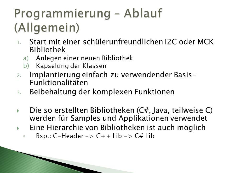 1. Start mit einer schülerunfreundlichen I2C oder MCK Bibliothek a)Anlegen einer neuen Bibliothek b)Kapselung der Klassen 2. Implantierung einfach zu