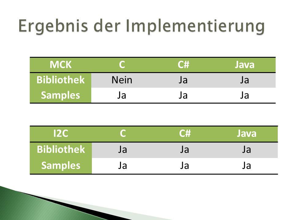 MCKCC#Java BibliothekNeinJa SamplesJa I2CCC#Java BibliothekJa SamplesJa