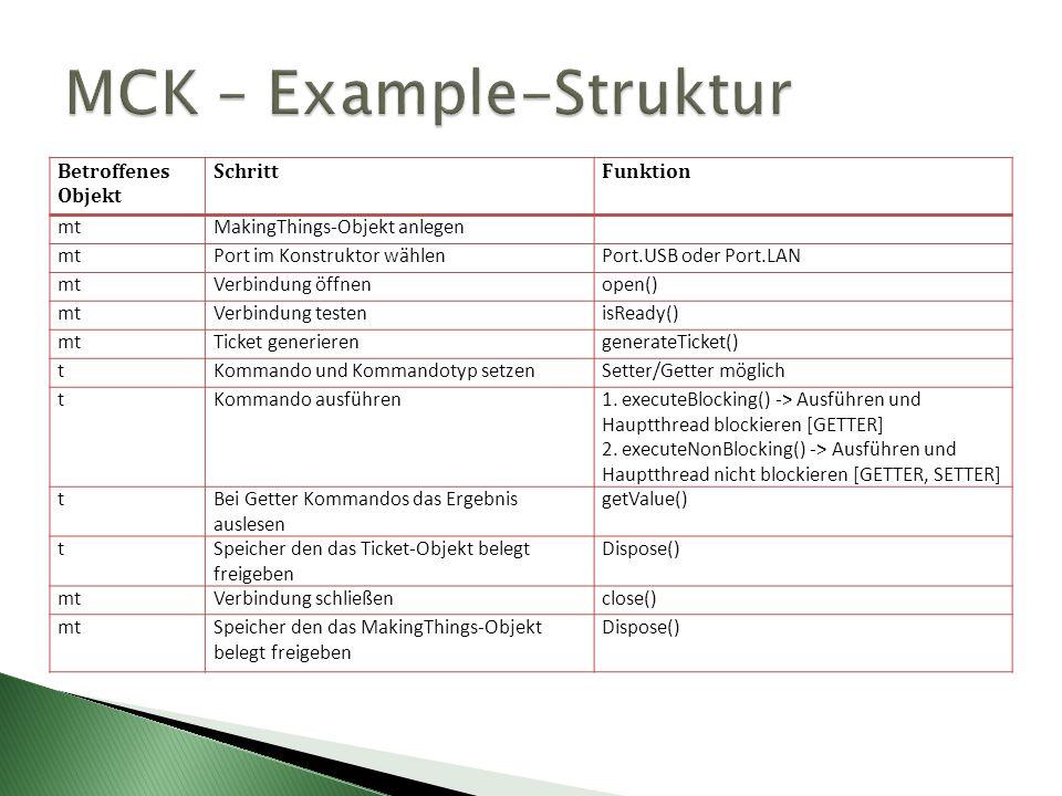 Betroffenes Objekt SchrittFunktion mtMakingThings-Objekt anlegen mtPort im Konstruktor wählenPort.USB oder Port.LAN mtVerbindung öffnenopen() mtVerbindung testenisReady() mtTicket generierengenerateTicket() tKommando und Kommandotyp setzenSetter/Getter möglich tKommando ausführen1.