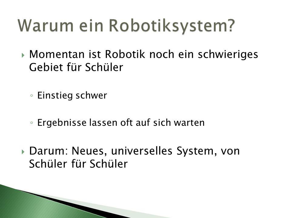 Momentan ist Robotik noch ein schwieriges Gebiet für Schüler Einstieg schwer Ergebnisse lassen oft auf sich warten Darum: Neues, universelles System, von Schüler für Schüler