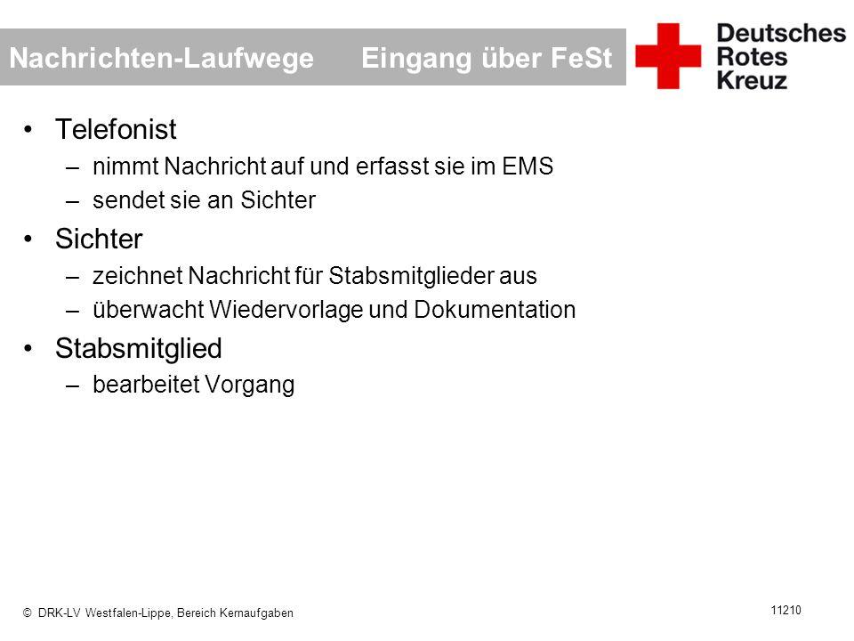 © DRK-LV Westfalen-Lippe, Bereich Kernaufgaben 11210 Nachrichten-Laufwege Eingang über FeSt Telefonist –nimmt Nachricht auf und erfasst sie im EMS –se