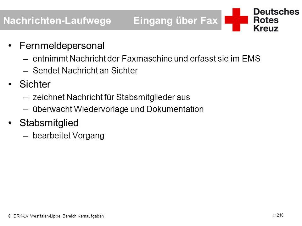 © DRK-LV Westfalen-Lippe, Bereich Kernaufgaben 11210 Nachrichten-Laufwege Eingang über Fax Fernmeldepersonal –entnimmt Nachricht der Faxmaschine und e