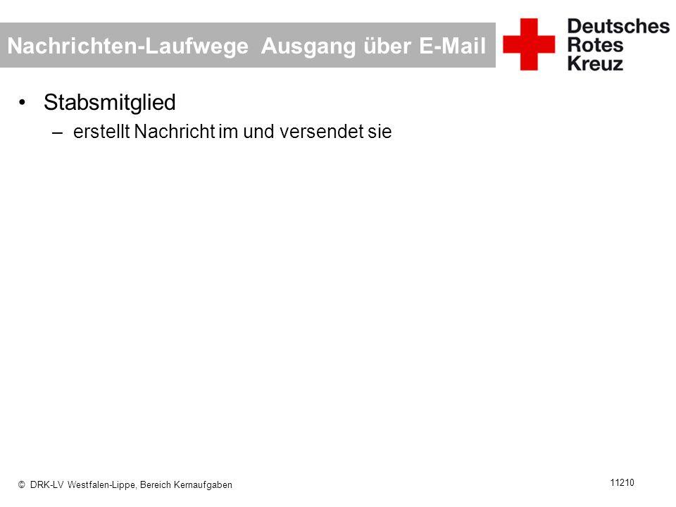 © DRK-LV Westfalen-Lippe, Bereich Kernaufgaben 11210 Nachrichten-Laufwege Ausgang über E-Mail Stabsmitglied –erstellt Nachricht im und versendet sie
