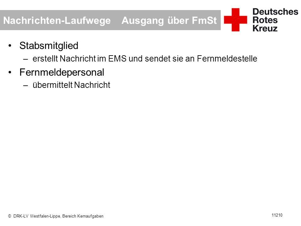© DRK-LV Westfalen-Lippe, Bereich Kernaufgaben 11210 Nachrichten-Laufwege Ausgang über FmSt Stabsmitglied –erstellt Nachricht im EMS und sendet sie an
