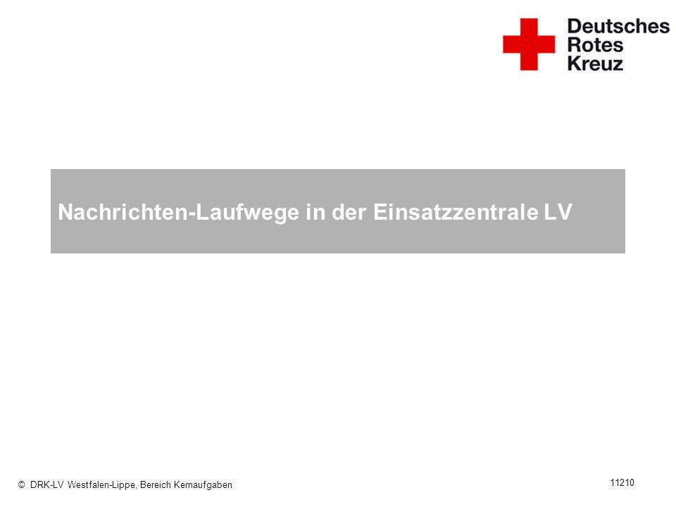 © DRK-LV Westfalen-Lippe, Bereich Kernaufgaben 11210 Nachrichten-Laufwege in der Einsatzzentrale LV